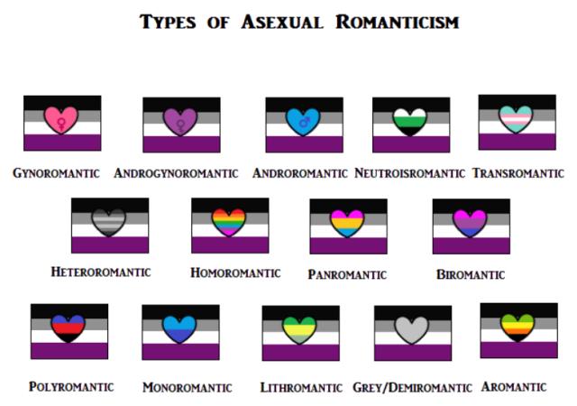 asexualromanticism