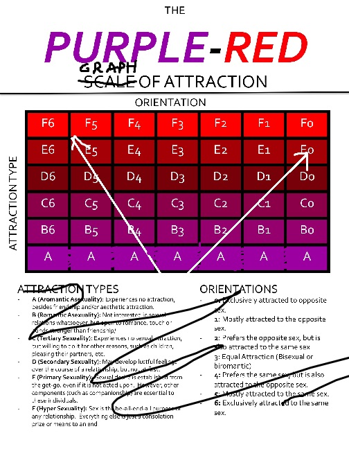 The purple-red scale, fixed by drawing a set of axes on top of it, and scribbling over the text